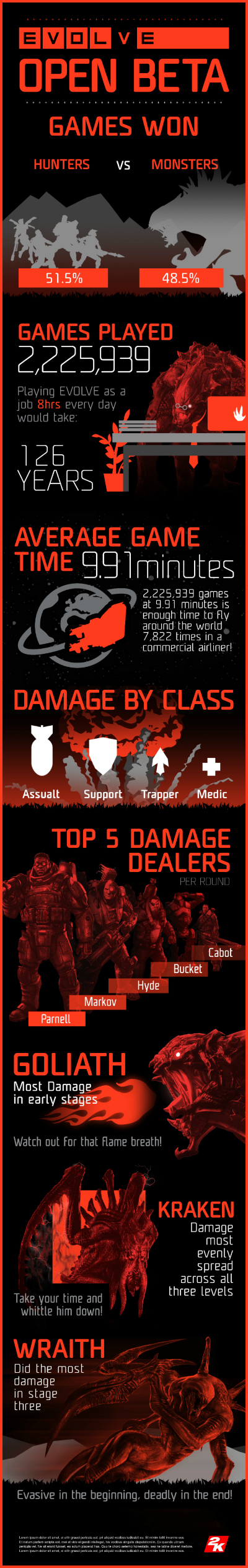 evolve_beta_infographic